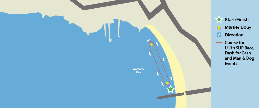 SUP Course Map